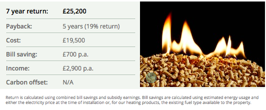 Biomass example Domestic RHI